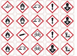 GHS hazardous substances labels Product range, GHS01–GHS09 Hazardous substances labels, 22 x 22 mm