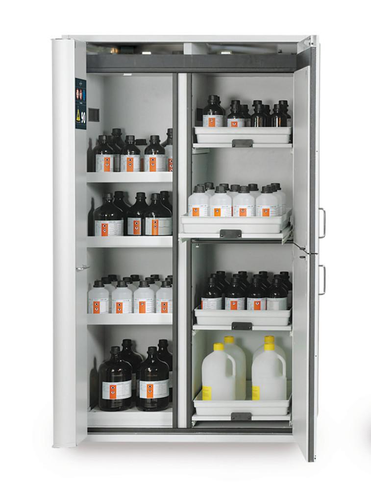 Combi Safety Cabinet K Phoenix 90